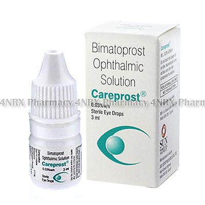 Careprost (Bimatoprost)