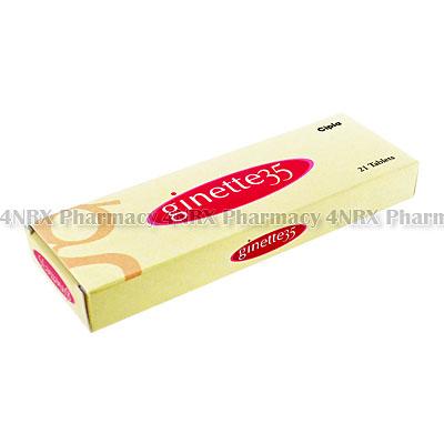 Ginette (Cyproterone Acetate / Ethinyl Estradiol)