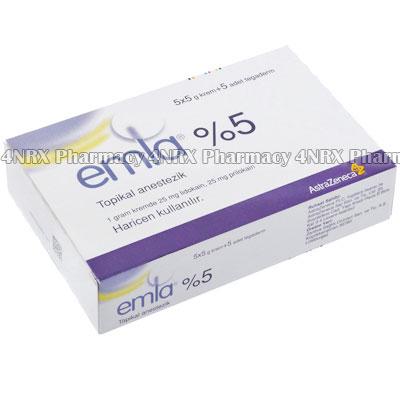 Emla 5% Cream (Lidocaine/Prilocaine Hydrochloride)